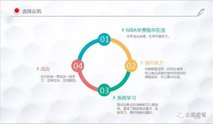 众凯教育MBA辅导