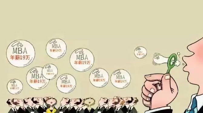 苏州MBA辅导