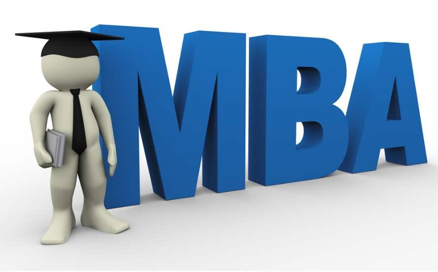 全国MBA联考写作开头万能模板汇总