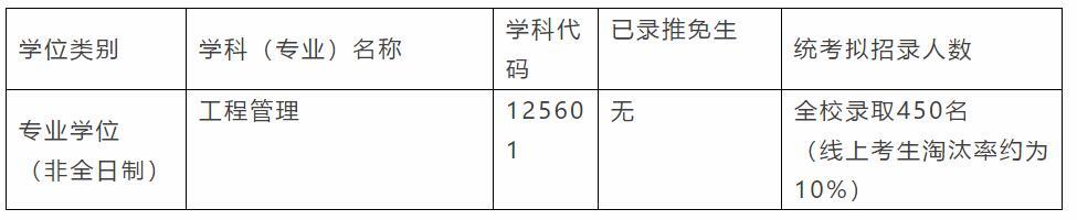 2020年上海交通大学机械与动力工程学院(MEM)考试复试