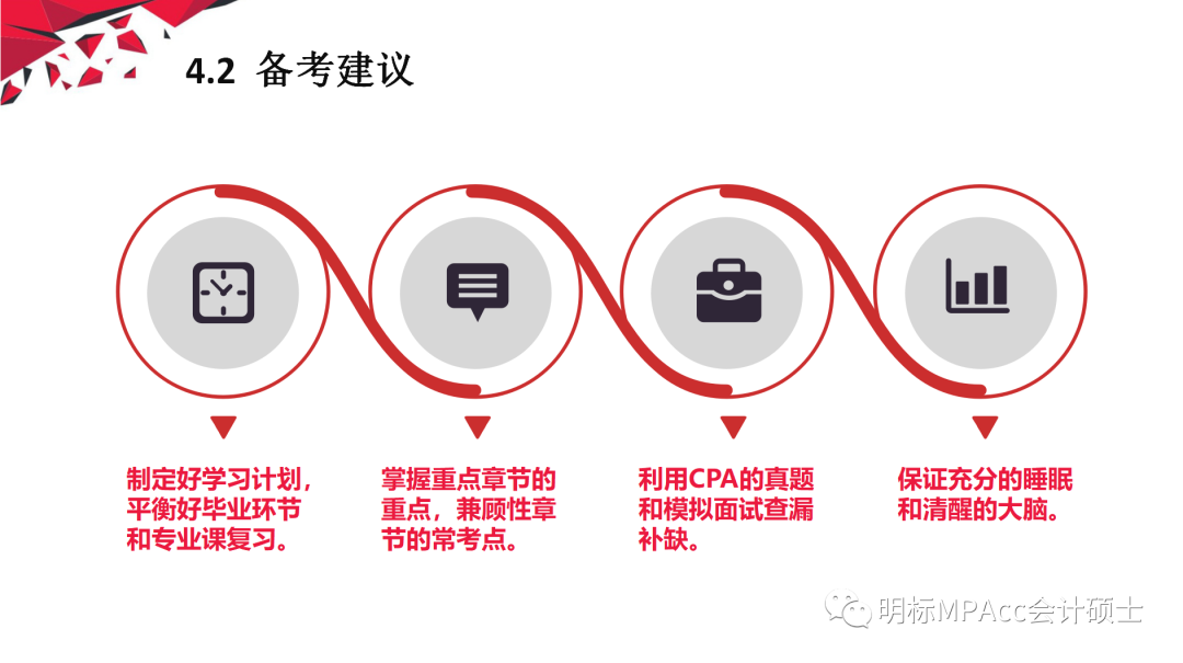 华东理工大学MPAcc复试经验分享-林学长复试备考经历