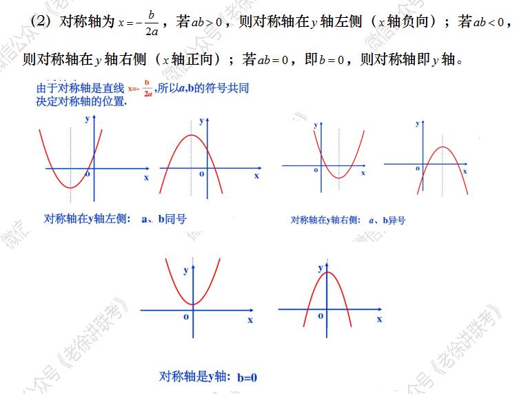2022MBA考研|管理类联考每日一练-数学-一元二次函数图像