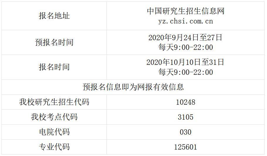 2021年上海交通大学MEM(工程管理硕士)电子信息与电气工程学院招生简章