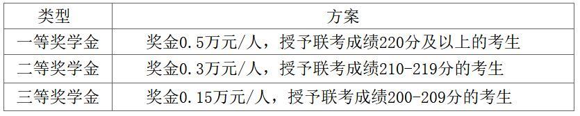 2021年南京航空航天大学MBA(工商管理硕士)招生简章