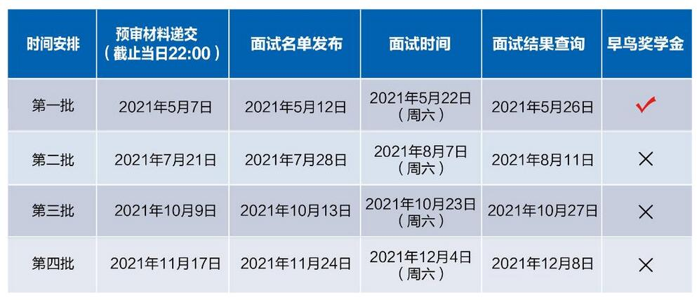 2021年复旦大学MPAcc(会计硕士专业学位)招生章程