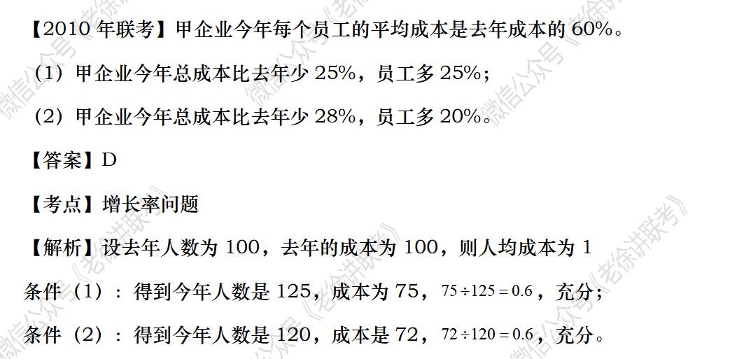 2022MBA考研|管理类联考每日一练-数学-应用题之增长率利润率问题