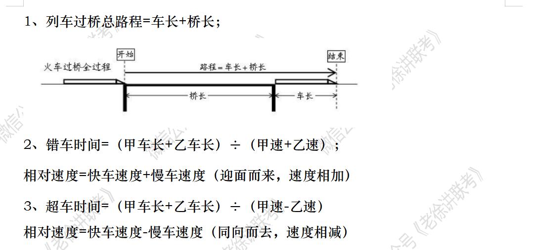2022MBA考研 管理类联考每日一练-数学-车过桥(洞)问题