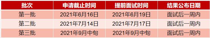 2022年入学上海交通大学材料学院MEM提前面试内容及流程