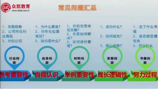 2021年上海交通大学MBA-安泰CLGO提前面试经验分享