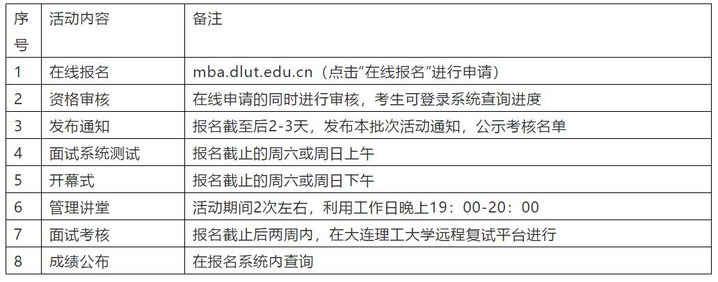 2021年大连理工大学MBA提前面试流程及时间表