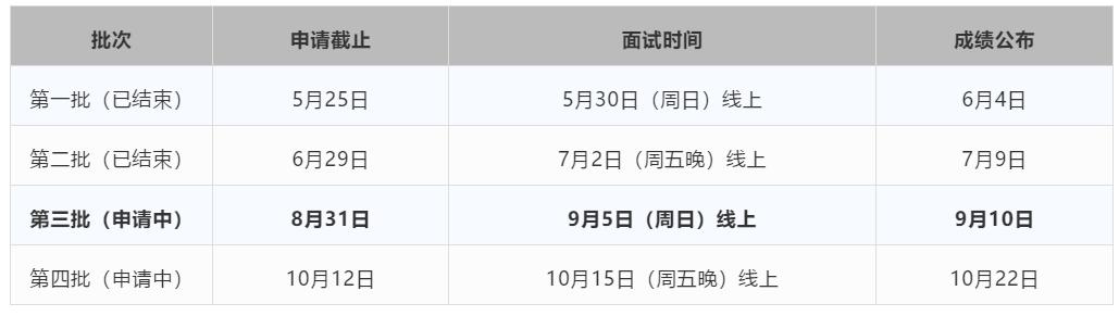 2021年9月份华东理工大学MPAcc第三批次优秀学员选拔面试通知