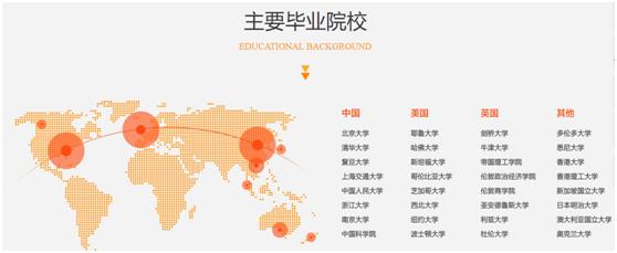 2021年长江商学院MBA招生简章