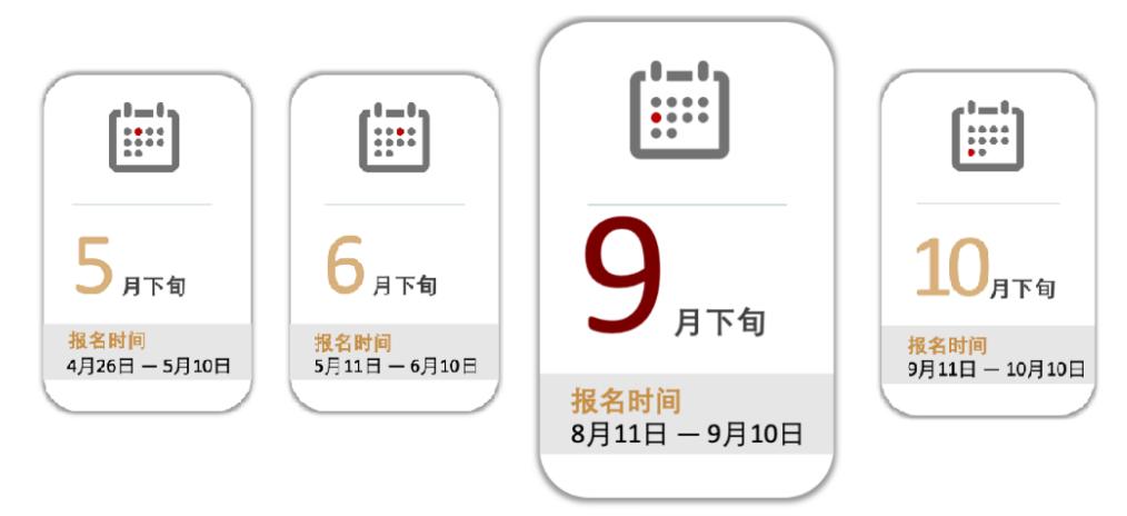 2021年上海交通大学MEM(电子信息与电气工程)提前面试(第三批次)通知