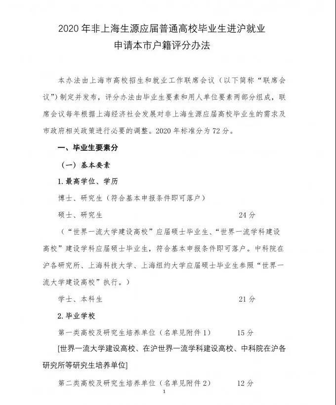 上海市研究生落户政策,你了解嘛?(附应届落户打分细则)