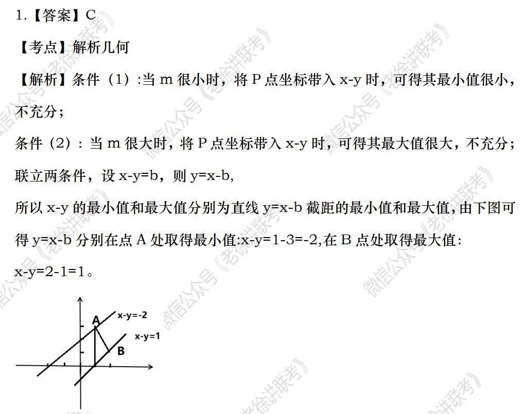 2022MBA考研|管理类联考:数学专题训练-点,直线,圆的位置关系(第十期)