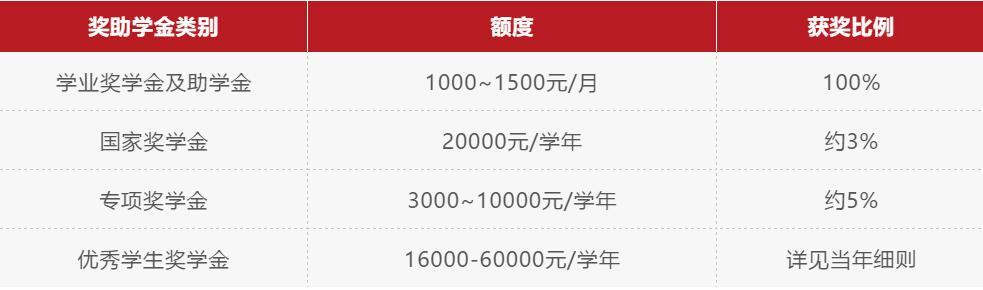 上海交大MPAcc | 上海交通大学安泰经管学院会计/审计硕士项目介绍
