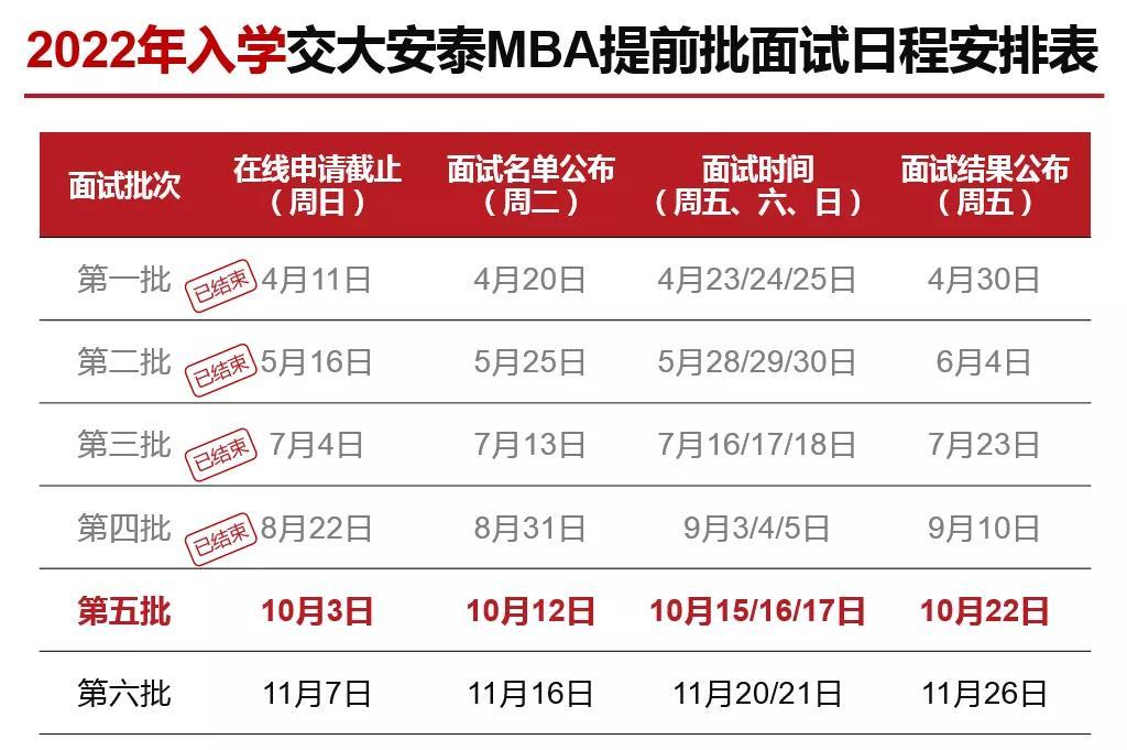 2021年交大安泰MBA提前面试10月批次日程通知