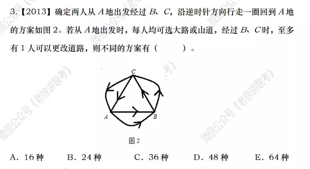 2022MBA考研 管理类联考:数学专题训练-排列组合(第七期)