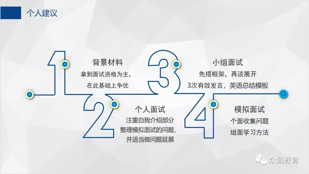 2021年复旦大学MBA面试3C(背景、个面、组面3个优秀)经验分享