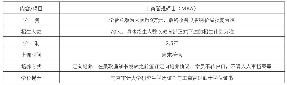 2022年南京审计大学MBA(工商管理硕士)招生简章