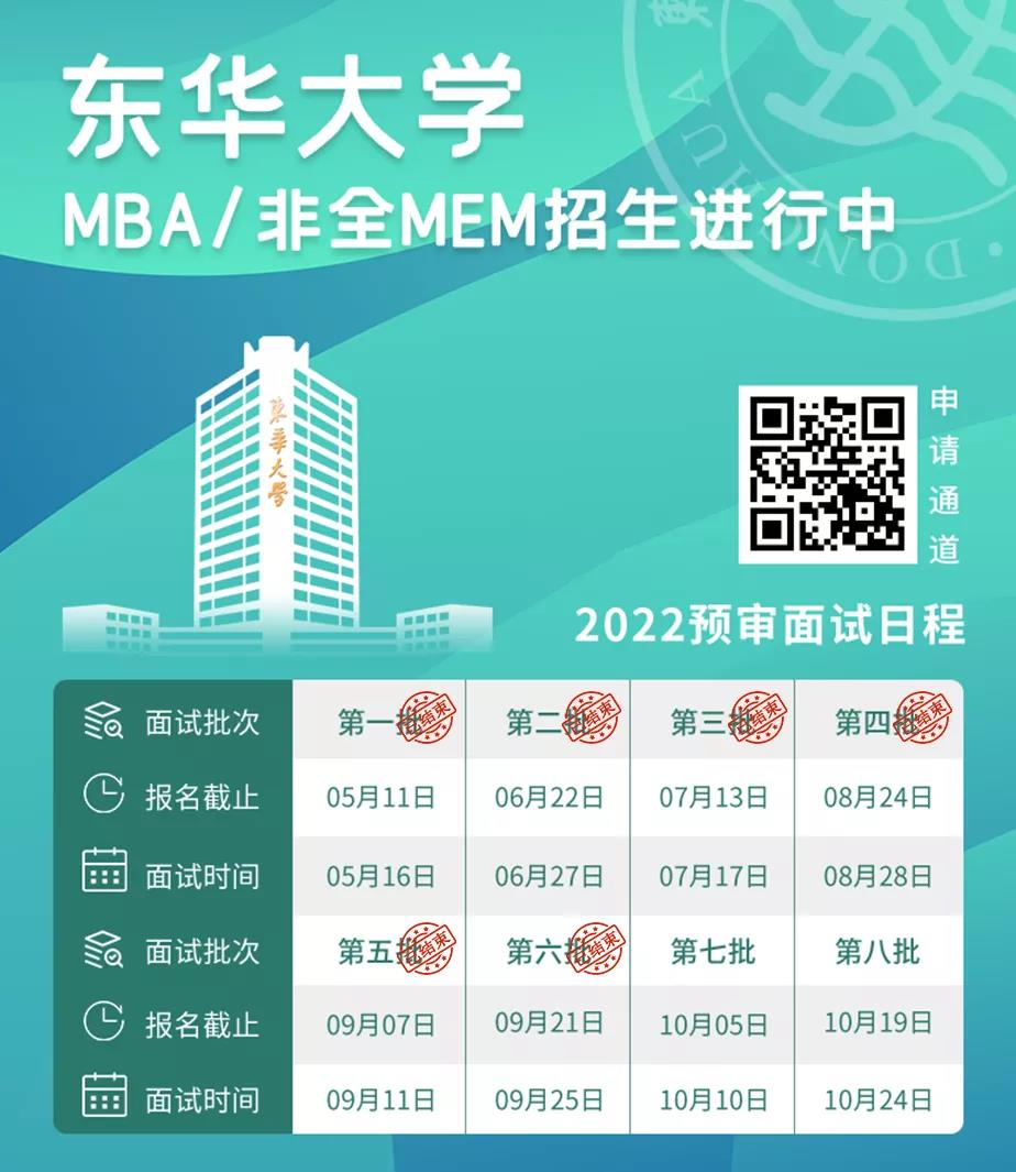 东华大学2022年工商管理硕士(MBA)招生简章