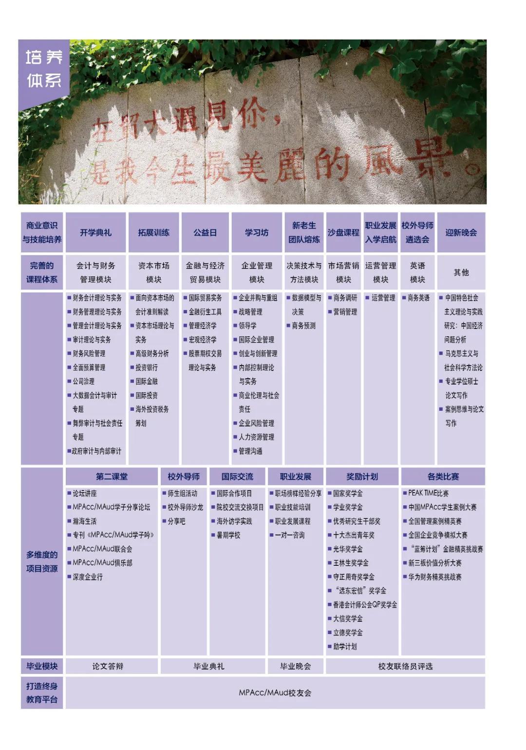 2022年上海对外经贸大学会计硕士(MPAcc)招生简章