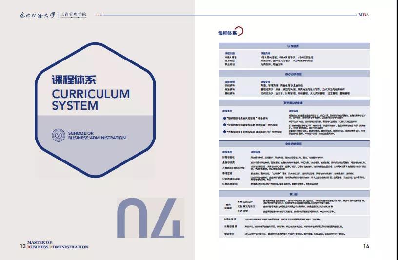 东北财经大学2022年MBA(工商管理)招生简章