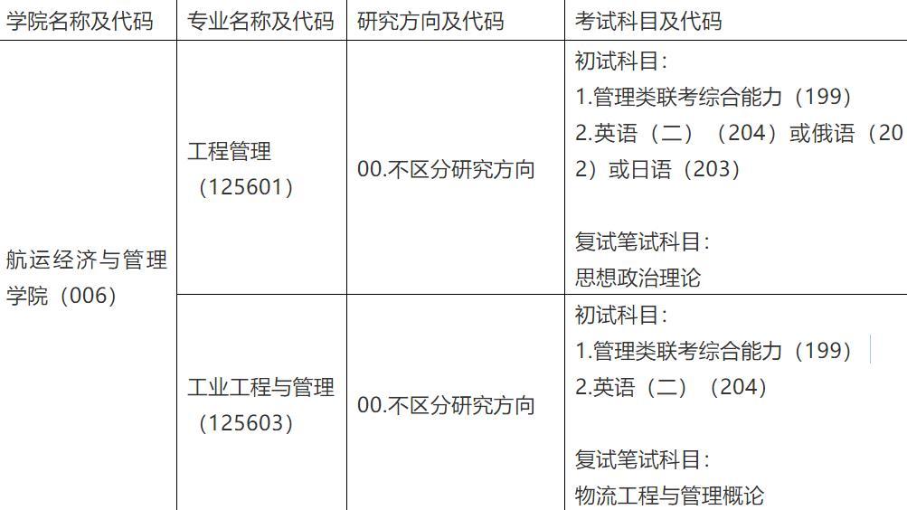 大连海事大学2022年非全日制 工程管理硕士(MEM)专业学位研究生招生简章