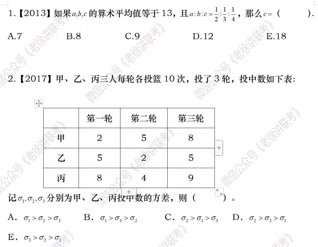 2022MBA考研|管理类联考:数学专题训练-数据描述(第二期)