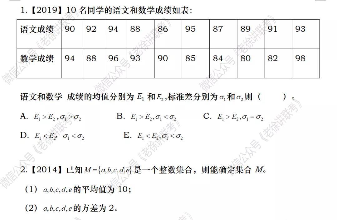 2022MBA考研|管理类联考:数学专题训练-数据描述(第三期)